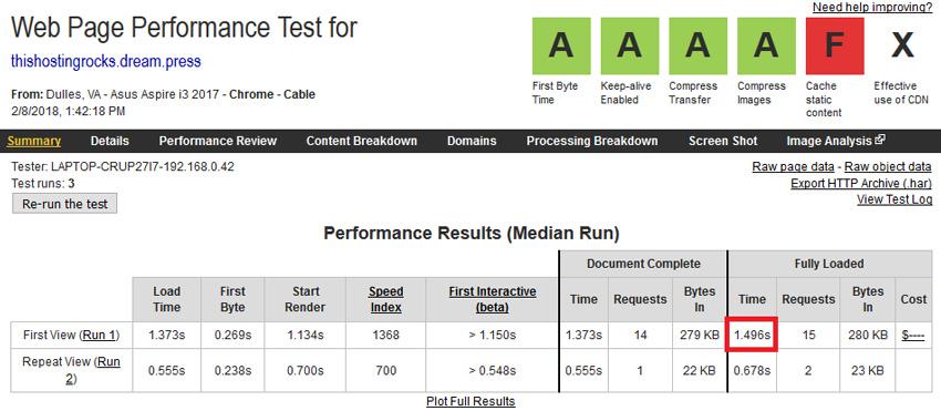 dreampress speedtest