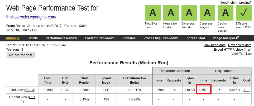 wpengine benchmark