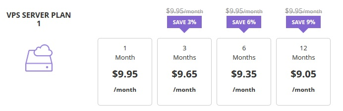 cheapest vps plan
